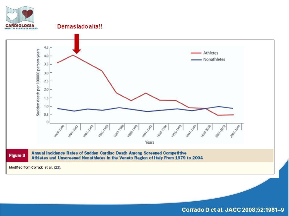 Corrado D et al. JACC 2008;52:1981–9 Demasiado alta!!