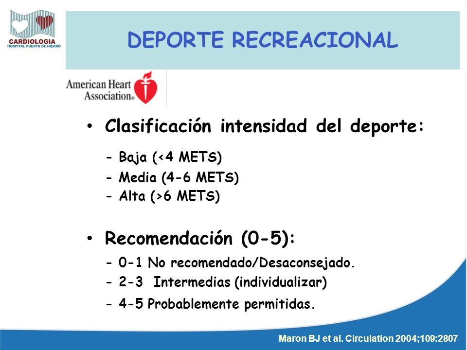 Clasificación intensidad del deporte: - Baja (<4 METS) - Media (4-6 METS) - Alta (>6 METS) Recomendación (0-5): - 0-1 No recomendado/Desaconsejado.
