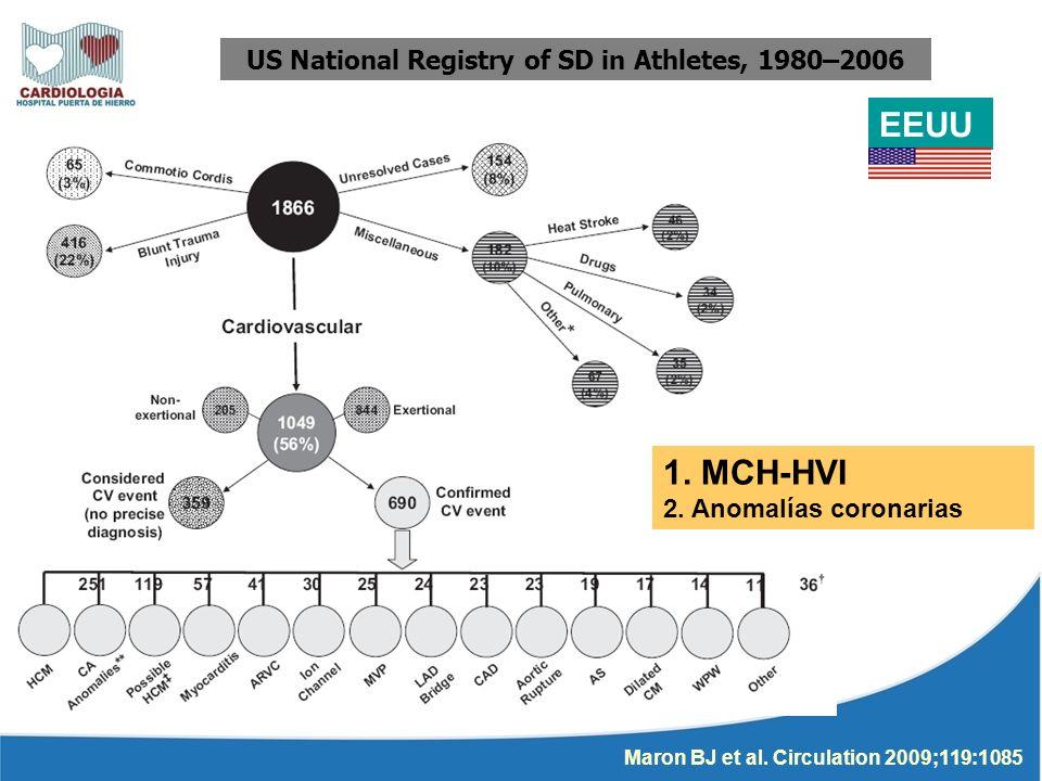 US National Registry of SD in Athletes, 1980–2006 EEUU Maron BJ et al. Circulation 2009;119:1085 1. MCH-HVI 2. Anomalías coronarias