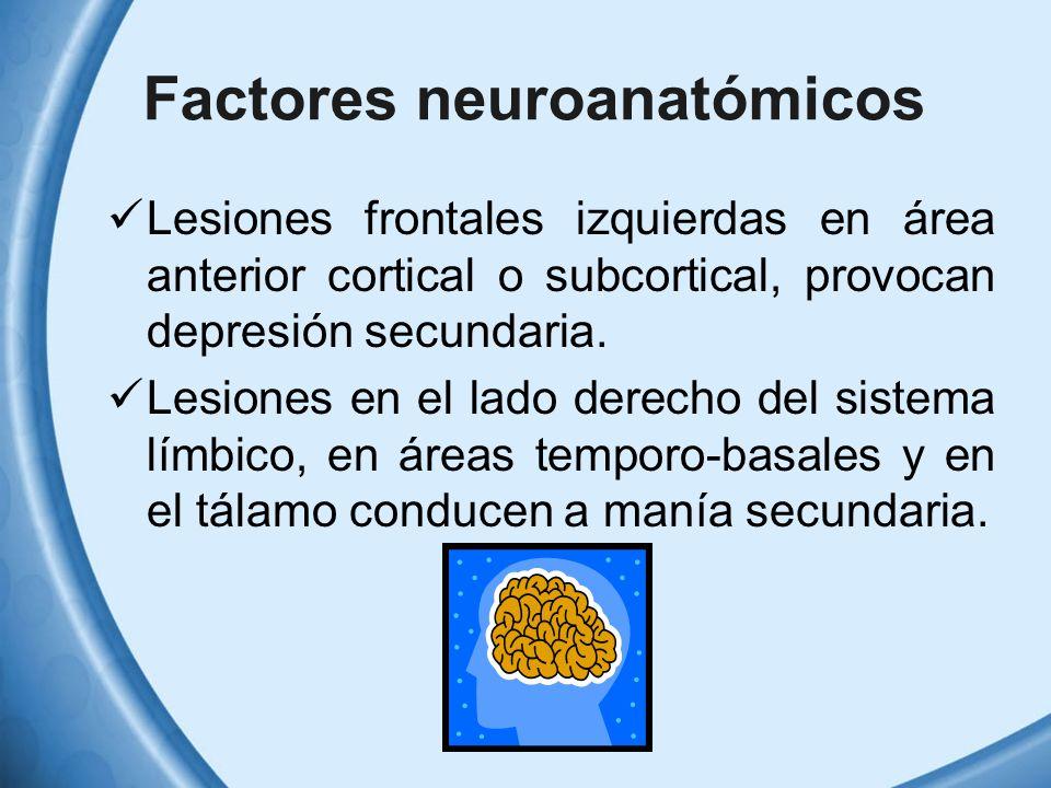 Factores neuroanatómicos Lesiones frontales izquierdas en área anterior cortical o subcortical, provocan depresión secundaria. Lesiones en el lado der