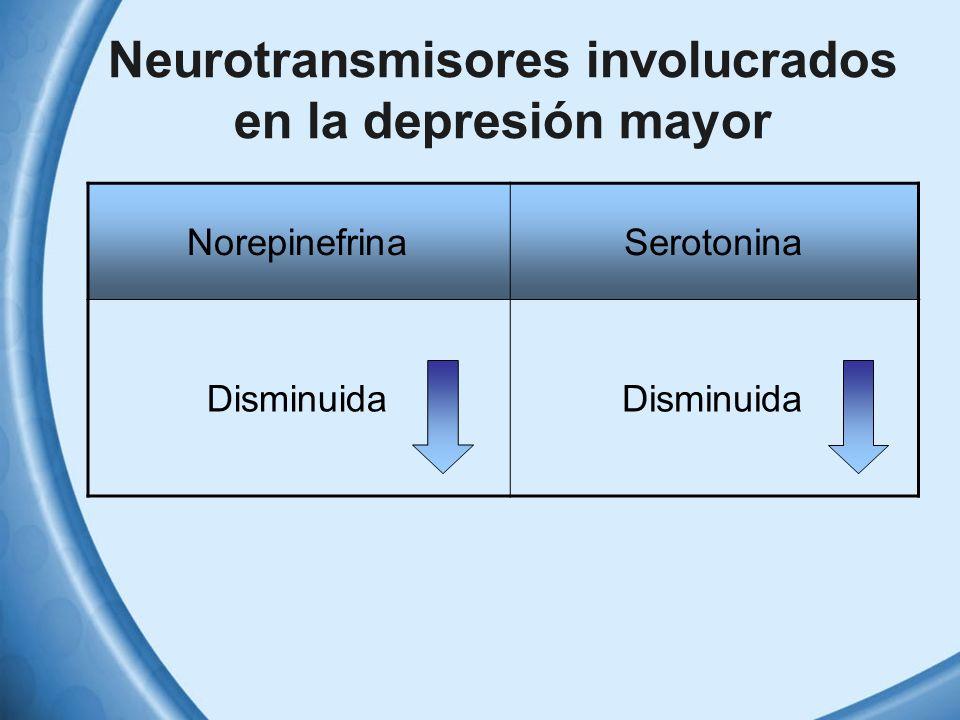 Neurotransmisores involucrados en la depresión mayor NorepinefrinaSerotonina Disminuida