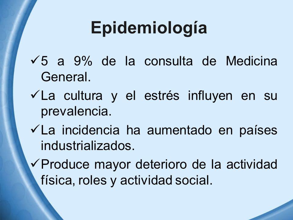 Epidemiología 5 a 9% de la consulta de Medicina General. La cultura y el estrés influyen en su prevalencia. La incidencia ha aumentado en países indus