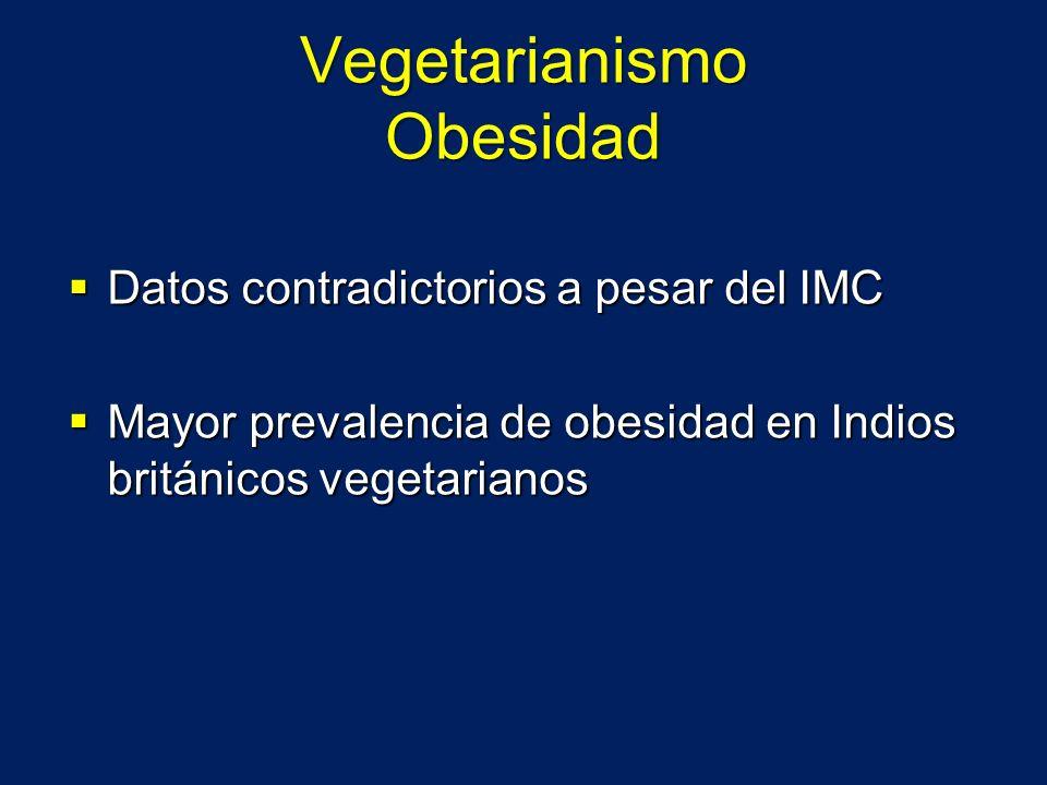 Vegetarianismo Obesidad Datos contradictorios a pesar del IMC Datos contradictorios a pesar del IMC Mayor prevalencia de obesidad en Indios británicos