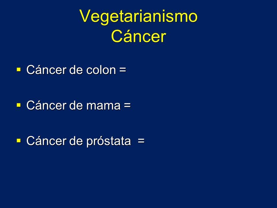 Vegetarianismo Cáncer Cáncer de colon = Cáncer de colon = Cáncer de mama = Cáncer de mama = Cáncer de próstata = Cáncer de próstata =