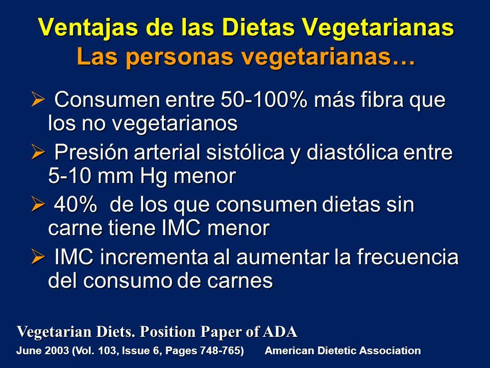Ventajas de las Dietas Vegetarianas Las personas vegetarianas… Consumen entre 50-100% más fibra que los no vegetarianos Presión arterial sistólica y d
