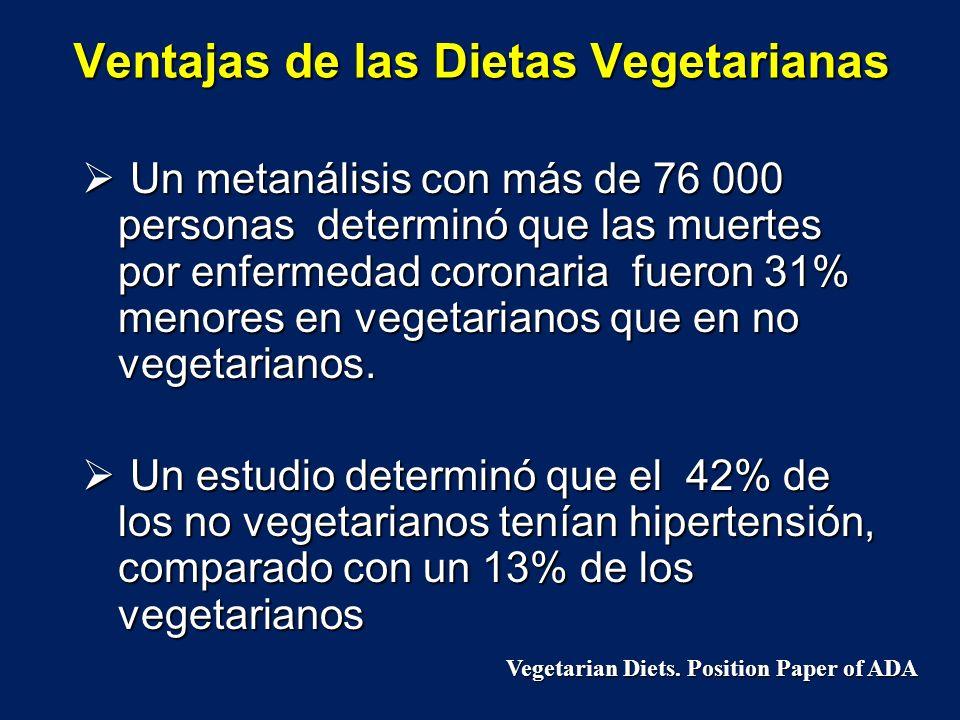 Ventajas de las Dietas Vegetarianas Un metanálisis con más de 76 000 personas determinó que las muertes por enfermedad coronaria fueron 31% menores en