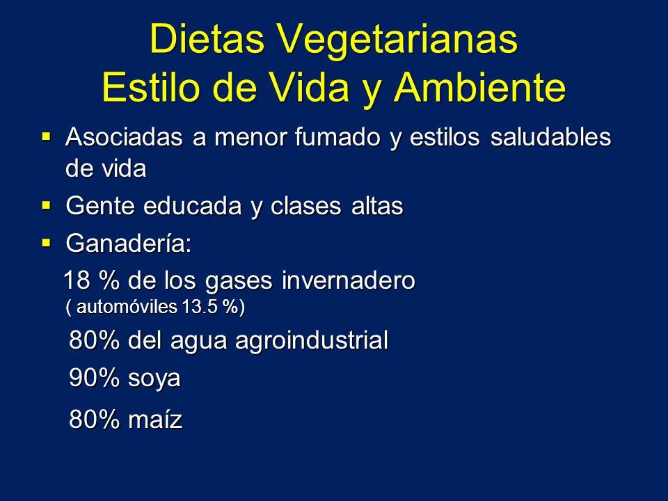 Dietas Vegetarianas Estilo de Vida y Ambiente Asociadas a menor fumado y estilos saludables de vida Asociadas a menor fumado y estilos saludables de v