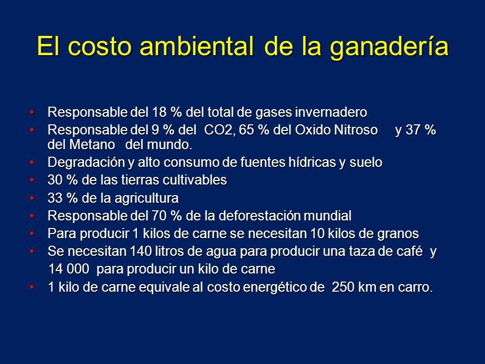 El costo ambiental de la ganadería Responsable del 18 % del total de gases invernaderoResponsable del 18 % del total de gases invernadero Responsable