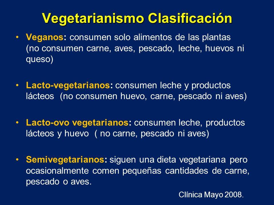 Vegetarianismo Clasificación Veganos: consumen solo alimentos de las plantas (no consumen carne, aves, pescado, leche, huevos ni queso) Lacto-vegetari