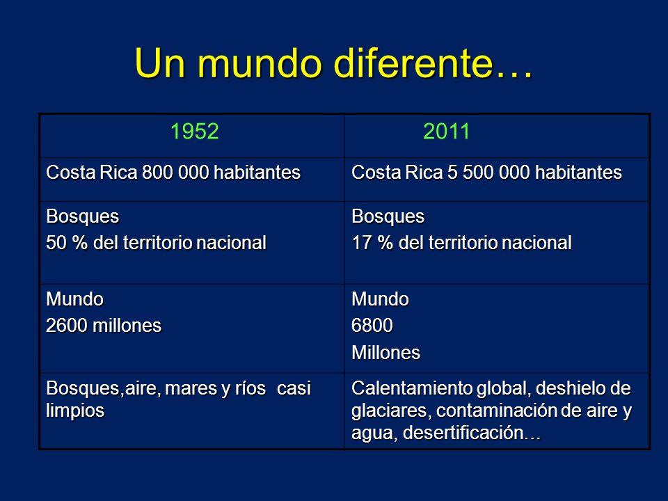 Un mundo diferente… 1952 2011 Costa Rica 800 000 habitantes Costa Rica 5 500 000 habitantes Bosques 50 % del territorio nacional Bosques 17 % del terr