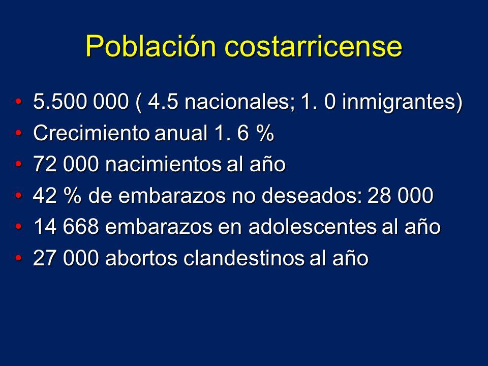 Población costarricense 5.500 000 ( 4.5 nacionales; 1. 0 inmigrantes)5.500 000 ( 4.5 nacionales; 1. 0 inmigrantes) Crecimiento anual 1. 6 %Crecimiento
