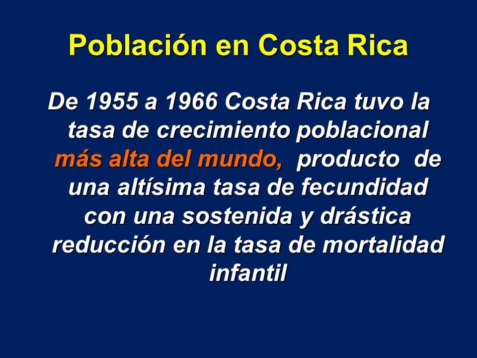 Población en Costa Rica De 1955 a 1966 Costa Rica tuvo la tasa de crecimiento poblacional más alta del mundo, producto de una altísima tasa de fecundi
