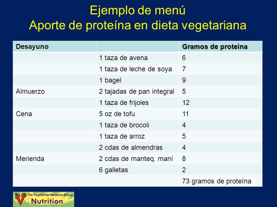 Ejemplo de menú Aporte de proteína en dieta vegetariana Desayuno Gramos de proteína 1 taza de avena6 1 taza de leche de soya7 1 bagel9 Almuerzo2 tajad
