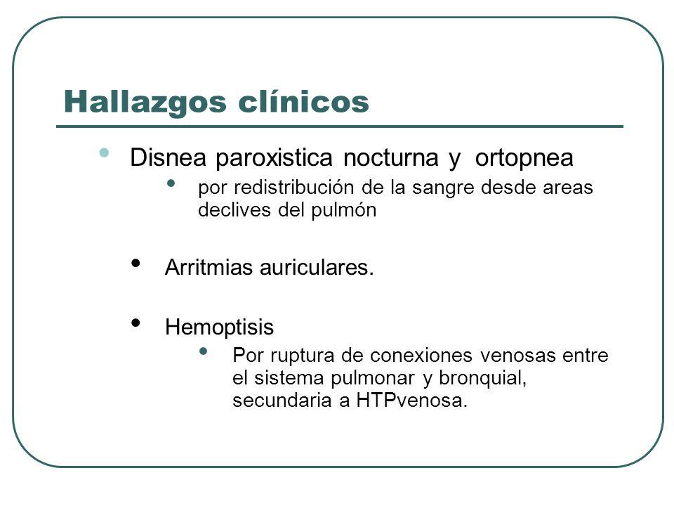 Hallazgos clínicos Disnea paroxistica nocturna y ortopnea por redistribución de la sangre desde areas declives del pulmón Arritmias auriculares. Hemop