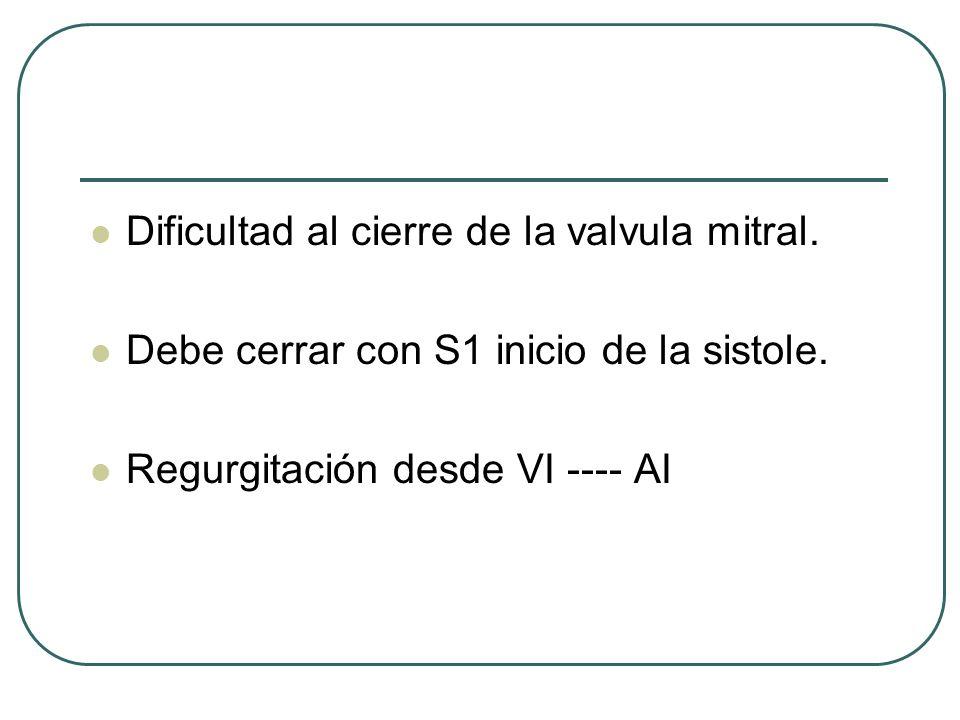 Dificultad al cierre de la valvula mitral. Debe cerrar con S1 inicio de la sistole. Regurgitación desde VI ---- AI