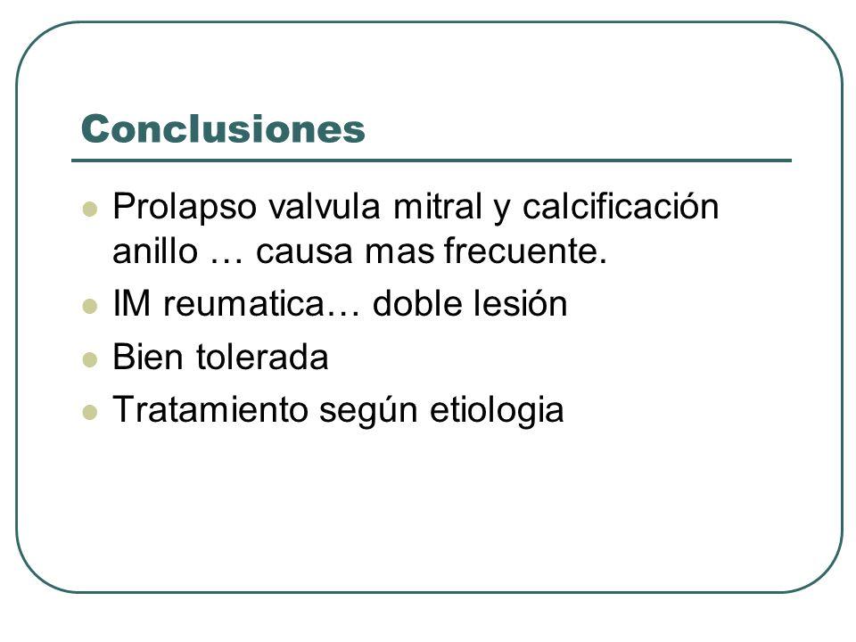 Conclusiones Prolapso valvula mitral y calcificación anillo … causa mas frecuente. IM reumatica… doble lesión Bien tolerada Tratamiento según etiologi
