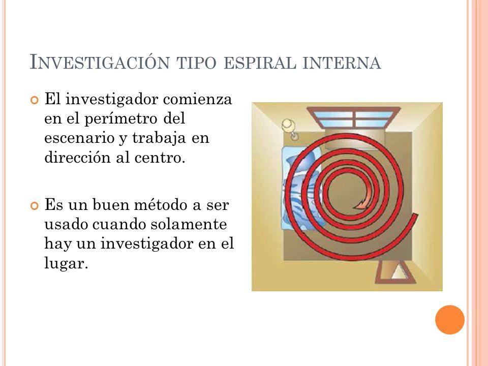 I NVESTIGACIÓN TIPO ESPIRAL INTERNA El investigador comienza en el perímetro del escenario y trabaja en dirección al centro. Es un buen método a ser u