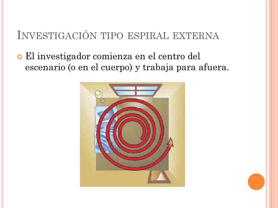 I NVESTIGACIÓN TIPO ESPIRAL EXTERNA El investigador comienza en el centro del escenario (o en el cuerpo) y trabaja para afuera.
