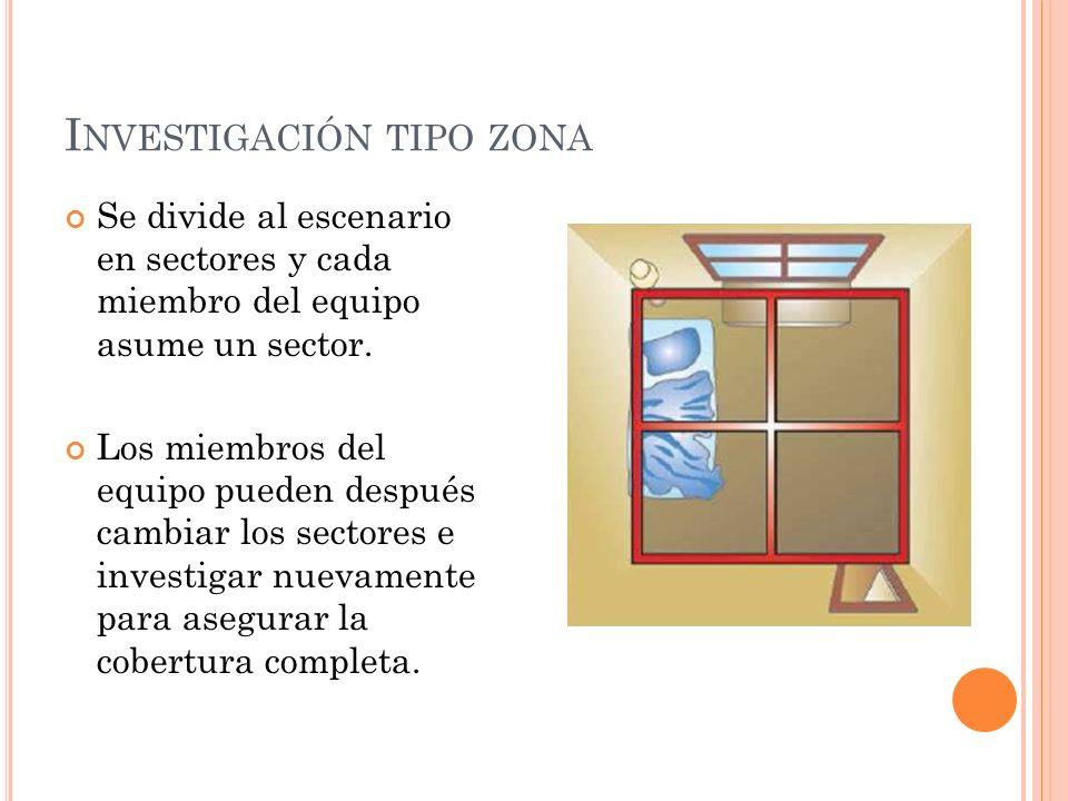 I NVESTIGACIÓN TIPO ZONA Se divide al escenario en sectores y cada miembro del equipo asume un sector. Los miembros del equipo pueden después cambiar