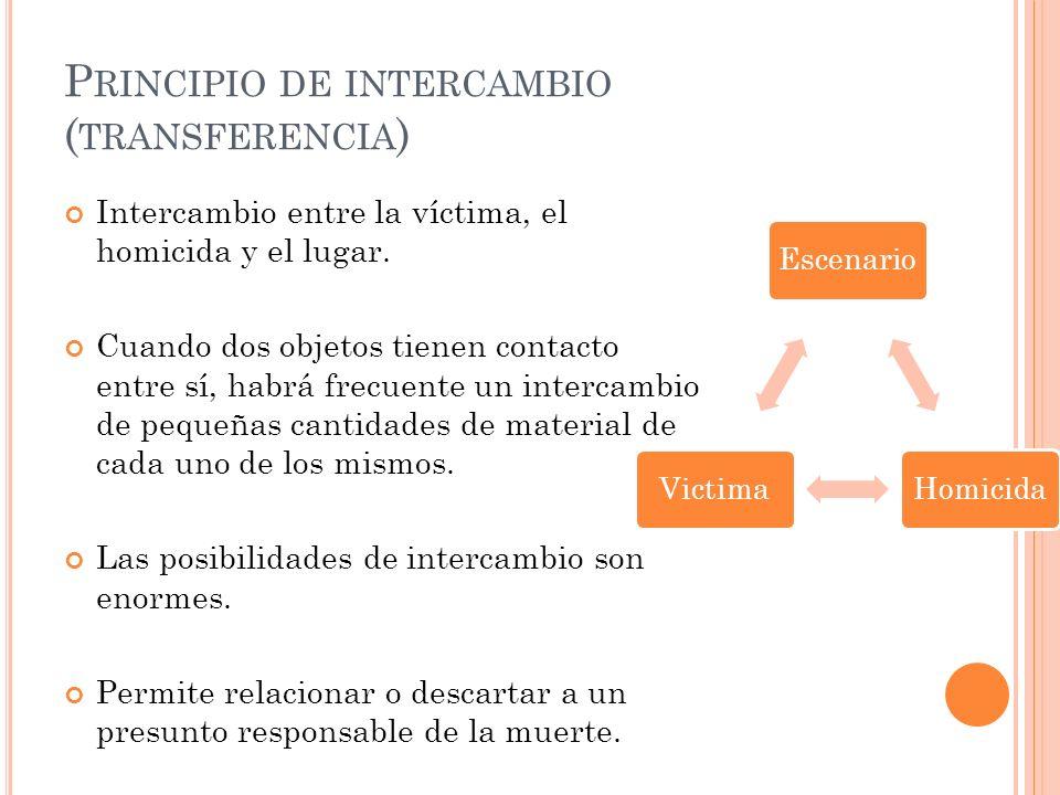 P RINCIPIO DE INTERCAMBIO ( TRANSFERENCIA ) Intercambio entre la víctima, el homicida y el lugar. Cuando dos objetos tienen contacto entre sí, habrá f
