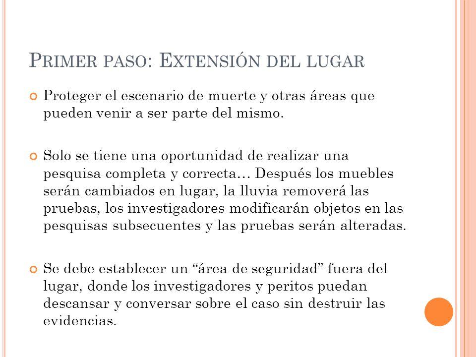 P LAN OPERATIVO 1.Examen del cuerpo y sus ropas. 2.