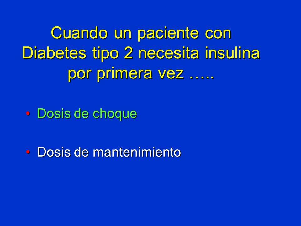 Cuando un paciente con Diabetes tipo 2 necesita insulina por primera vez ….. Dosis de choqueDosis de choque Dosis de mantenimientoDosis de mantenimien