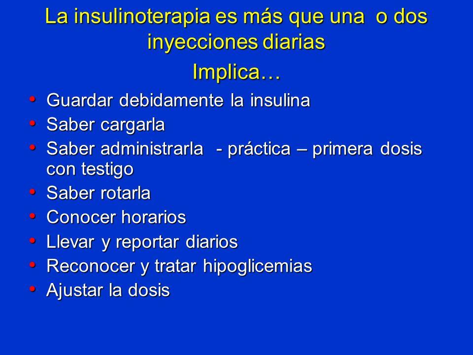 La insulinoterapia es más que una o dos inyecciones diarias Implica… Guardar debidamente la insulina Guardar debidamente la insulina Saber cargarla Sa