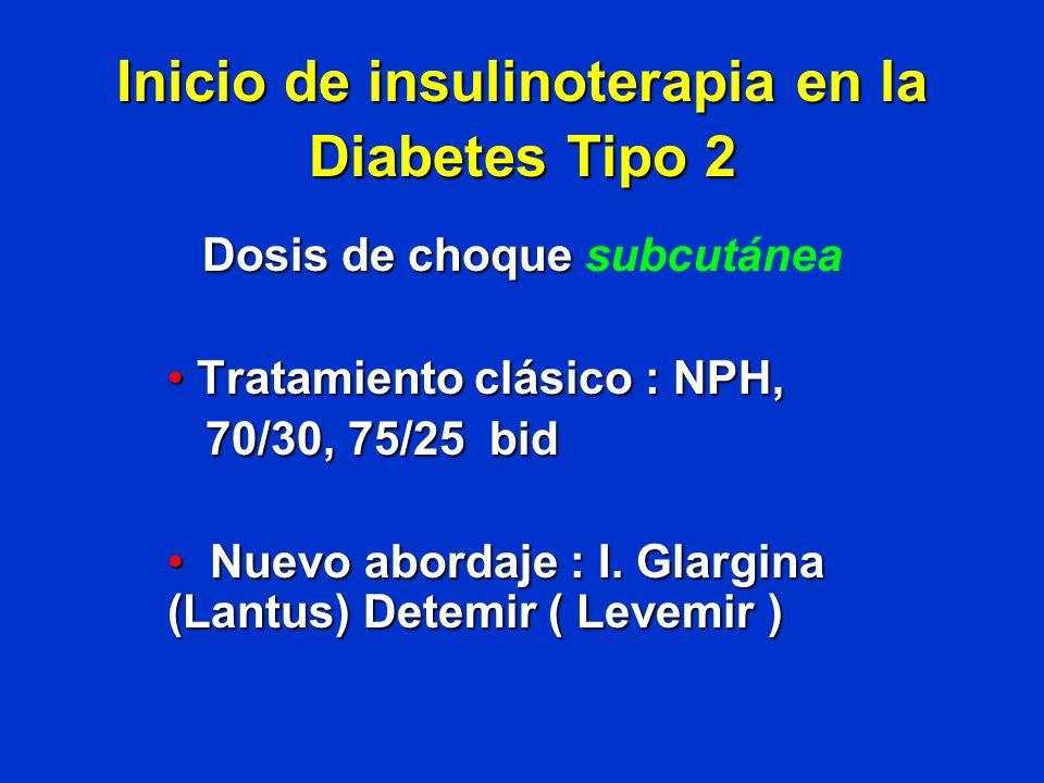 Inicio de insulinoterapia en la Diabetes Tipo 2 Dosis de choque Dosis de choque subcutánea Tratamiento clásico : NPH, Tratamiento clásico : NPH, 70/30