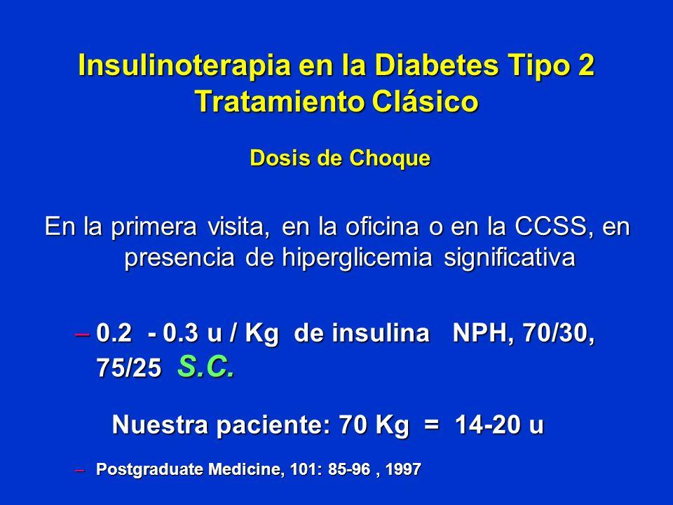 Insulinoterapia en la Diabetes Tipo 2 Tratamiento Clásico Dosis de Choque En la primera visita, en la oficina o en la CCSS, en presencia de hiperglice