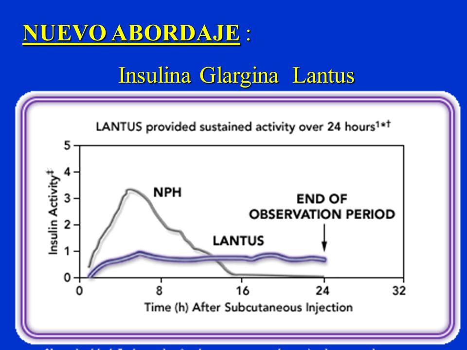 NUEVO ABORDAJE : Insulina Glargina Lantus Insulina Glargina Lantus