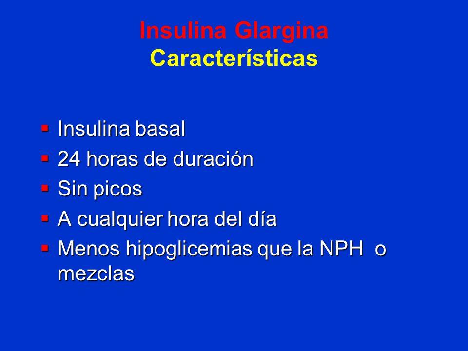 Insulina Glargina Características Insulina basal Insulina basal 24 horas de duración 24 horas de duración Sin picos Sin picos A cualquier hora del día