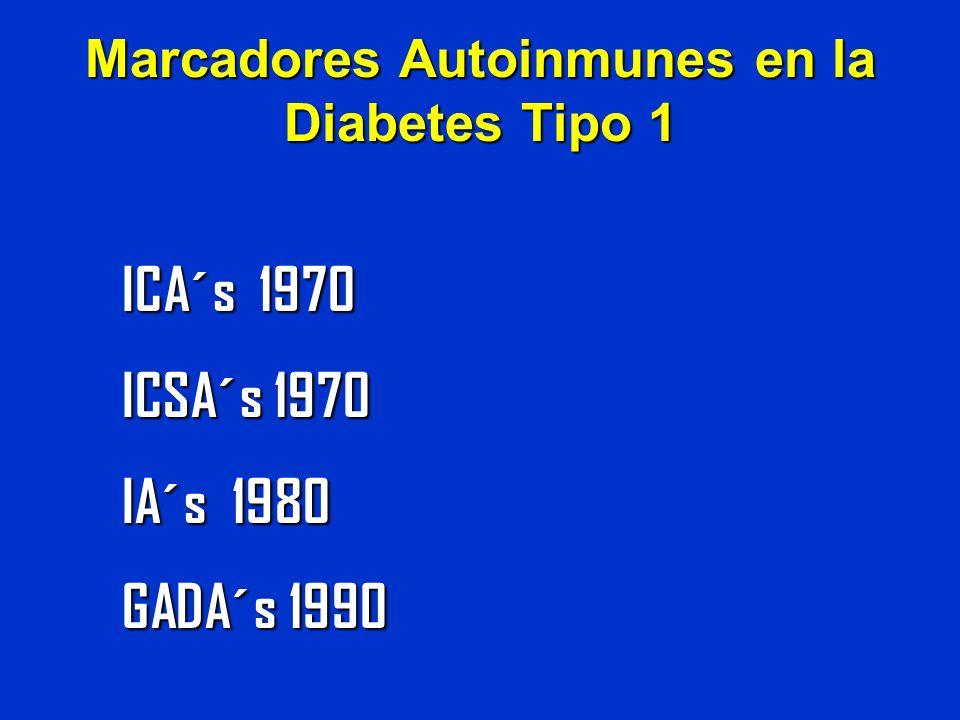 Marcadores Autoinmunes en la Diabetes Tipo 1 ICA´s 1970 ICSA´s 1970 IA´s 1980 GADA´s 1990