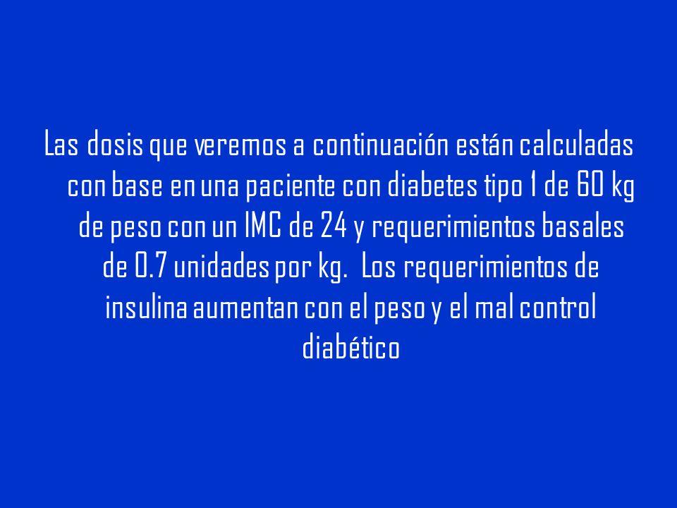 Las dosis que veremos a continuación están calculadas con base en una paciente con diabetes tipo 1 de 60 kg de peso con un IMC de 24 y requerimientos