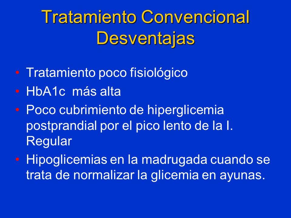 Tratamiento Convencional Desventajas Tratamiento poco fisiológico HbA1c más alta Poco cubrimiento de hiperglicemia postprandial por el pico lento de l