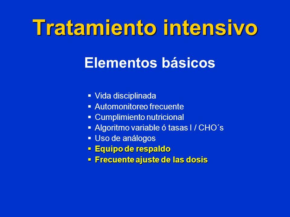 Tratamiento intensivo Elementos básicos Vida disciplinada Automonitoreo frecuente Cumplimiento nutricional Algoritmo variable ó tasas I / CHO´s Uso de