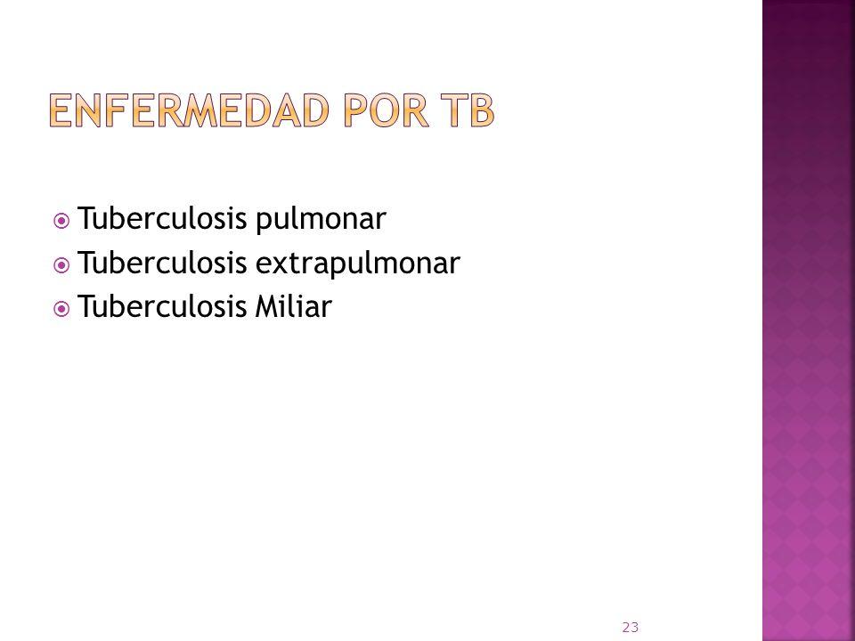Tuberculosis pulmonar Tuberculosis extrapulmonar Tuberculosis Miliar 23