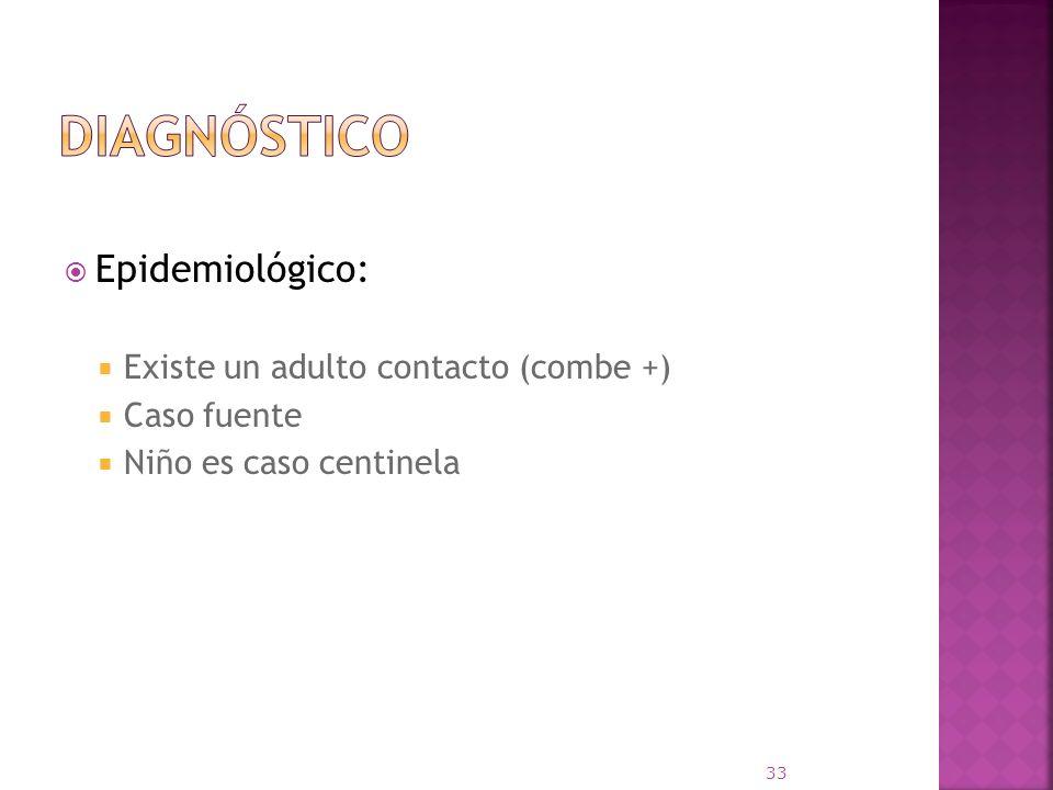 Epidemiológico: Existe un adulto contacto (combe +) Caso fuente Niño es caso centinela 33