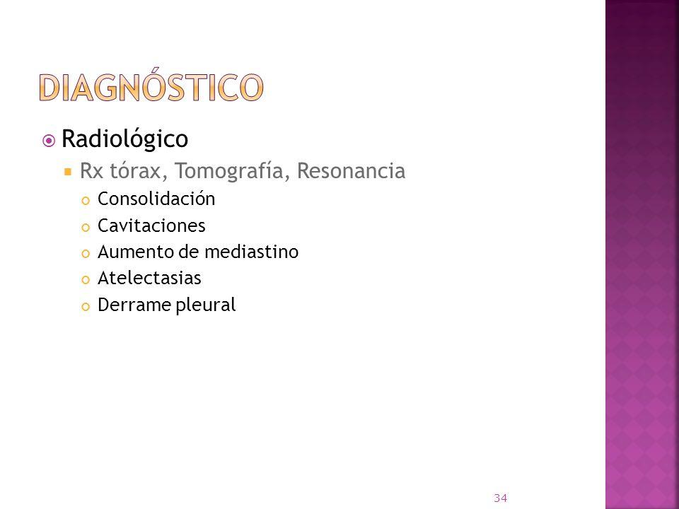 Radiológico Rx tórax, Tomografía, Resonancia Consolidación Cavitaciones Aumento de mediastino Atelectasias Derrame pleural 34