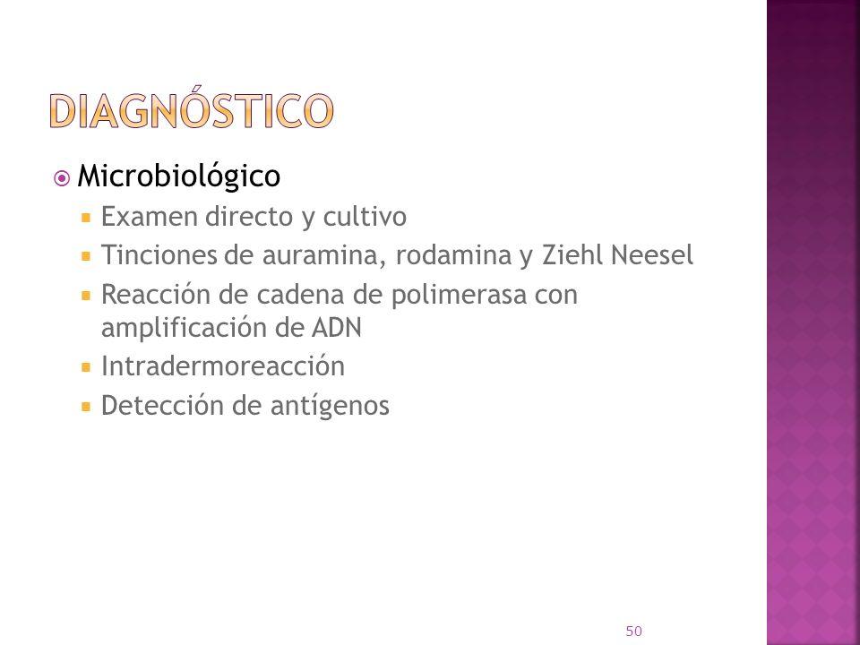 Microbiológico Examen directo y cultivo Tinciones de auramina, rodamina y Ziehl Neesel Reacción de cadena de polimerasa con amplificación de ADN Intra