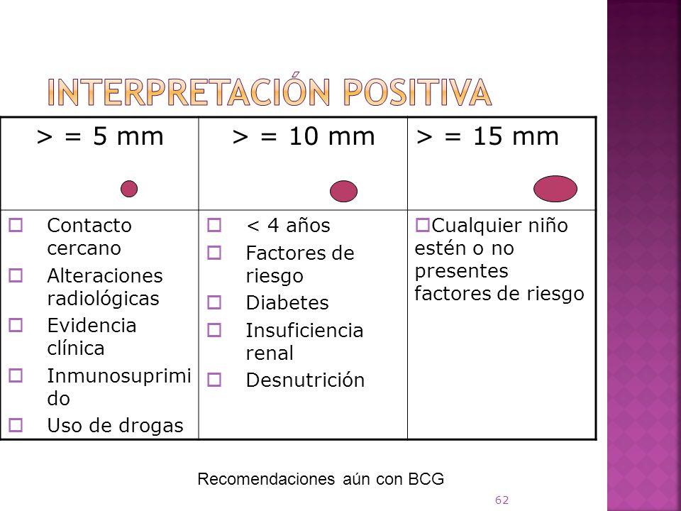> = 5 mm> = 10 mm> = 15 mm Contacto cercano Alteraciones radiológicas Evidencia clínica Inmunosuprimi do Uso de drogas < 4 años Factores de riesgo Dia
