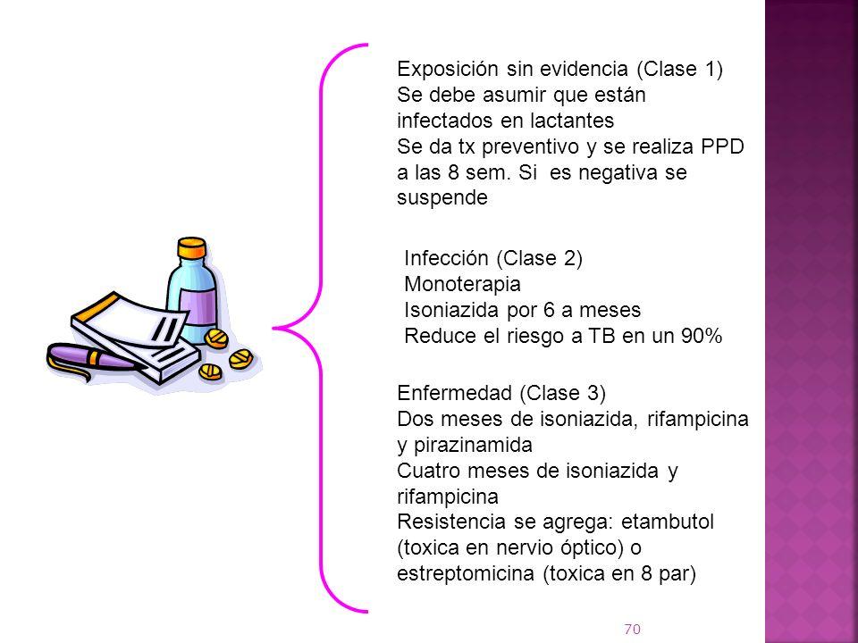 Infección (Clase 2) Monoterapia Isoniazida por 6 a meses Reduce el riesgo a TB en un 90% Enfermedad (Clase 3) Dos meses de isoniazida, rifampicina y p