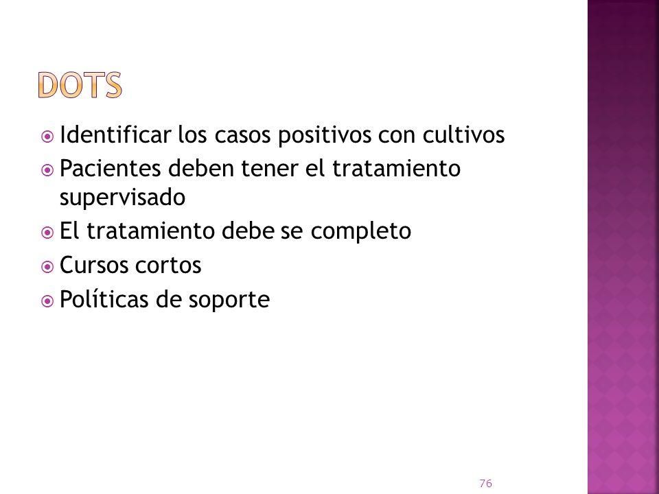Identificar los casos positivos con cultivos Pacientes deben tener el tratamiento supervisado El tratamiento debe se completo Cursos cortos Políticas