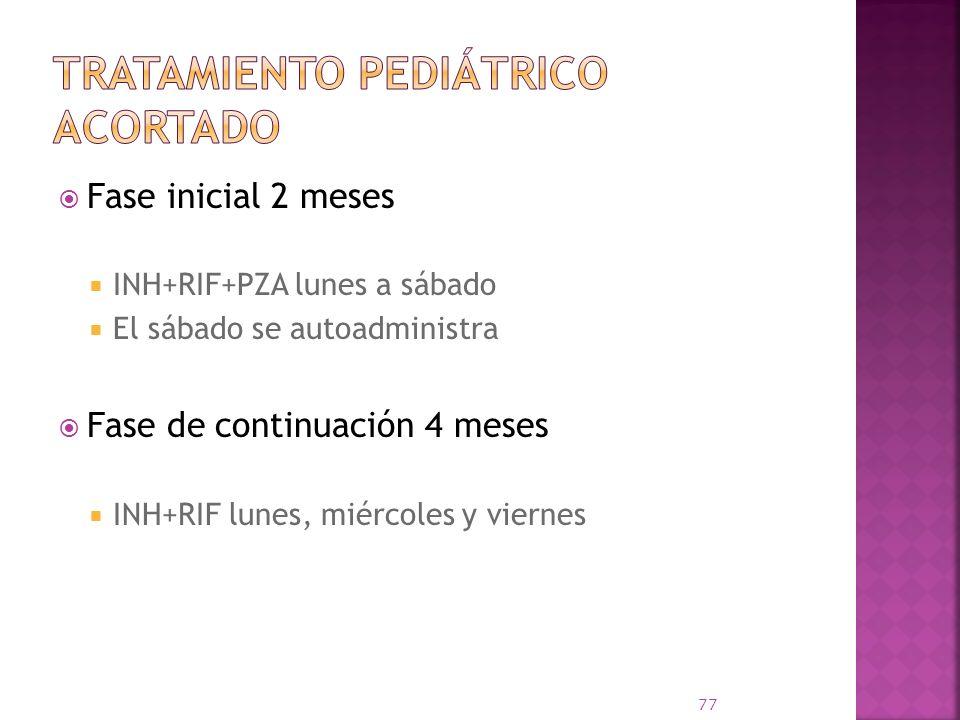 Fase inicial 2 meses INH+RIF+PZA lunes a sábado El sábado se autoadministra Fase de continuación 4 meses INH+RIF lunes, miércoles y viernes 77