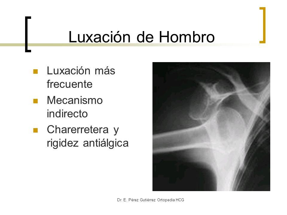 Dr. E. Pèrez Gutièrrez Ortopedia HCG Luxación de Hombro Luxación más frecuente Mecanismo indirecto Charerretera y rigidez antiálgica