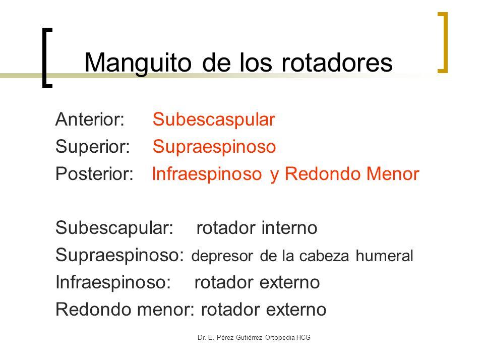 Dr. E. Pèrez Gutièrrez Ortopedia HCG Manguito de los rotadores Anterior: Subescaspular Superior: Supraespinoso Posterior: Infraespinoso y Redondo Meno