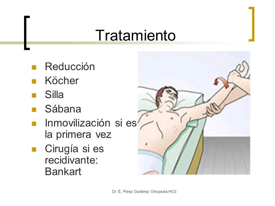 Dr. E. Pèrez Gutièrrez Ortopedia HCG Tratamiento Reducción Köcher Silla Sábana Inmovilización si es la primera vez Cirugía si es recidivante: Bankart