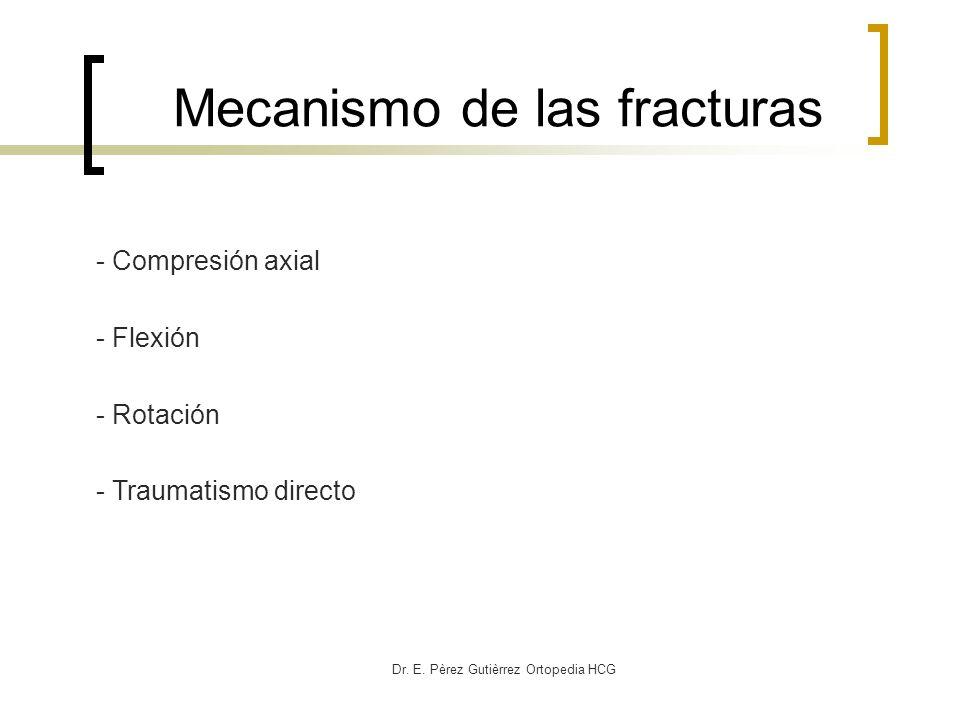 Dr. E. Pèrez Gutièrrez Ortopedia HCG Mecanismo de las fracturas - Compresión axial - Flexión - Rotación - Traumatismo directo