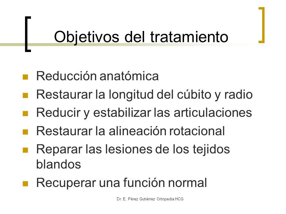 Dr. E. Pèrez Gutièrrez Ortopedia HCG Reducción anatómica Restaurar la longitud del cúbito y radio Reducir y estabilizar las articulaciones Restaurar l
