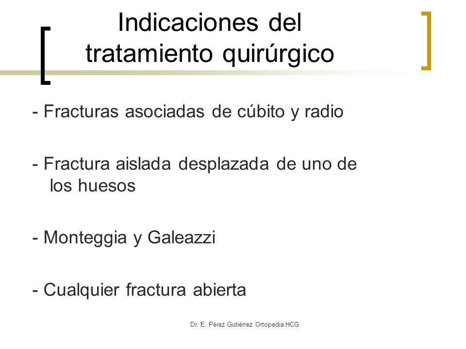 Dr. E. Pèrez Gutièrrez Ortopedia HCG - Fracturas asociadas de cúbito y radio - Fractura aislada desplazada de uno de los huesos - Monteggia y Galeazzi