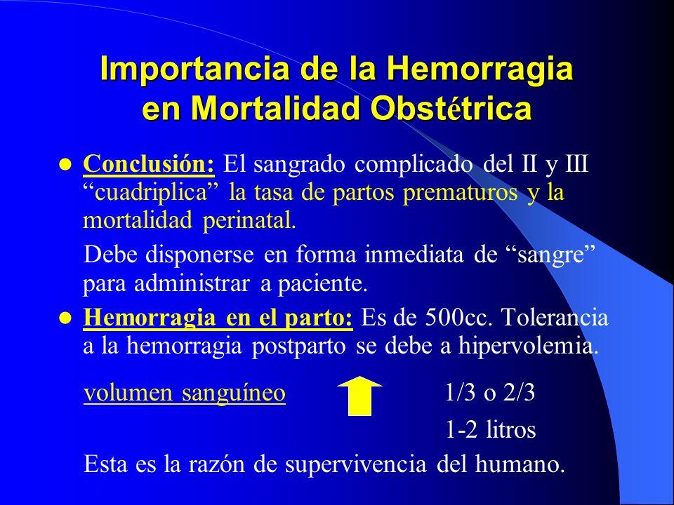 SANGRADOS DE LA SEGUNDA MITAD DEL EMBARAZO Dr. Alexis Castillo Gutiérrez Asistente Obstetricia Hospital Calderón Guardia